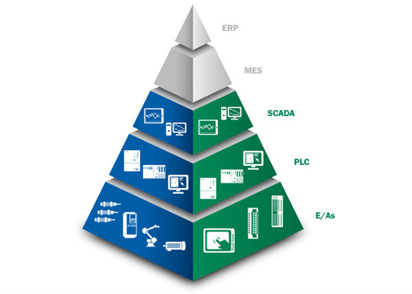 Инженерно-технологические услуги от компании «КоСПА»